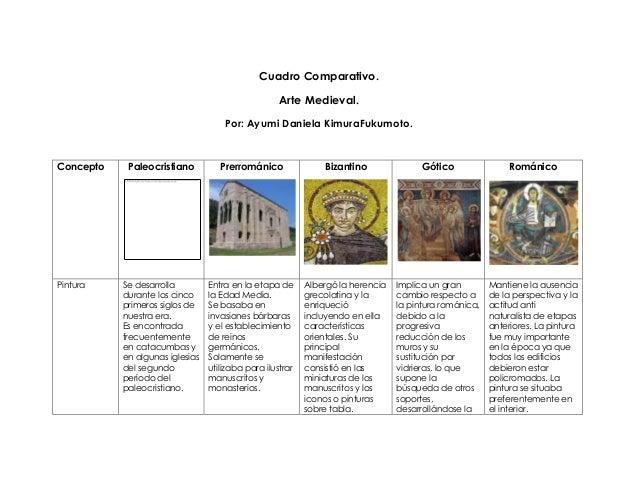 Cuadro Comparativo.                                                   Arte Medieval.                                     P...