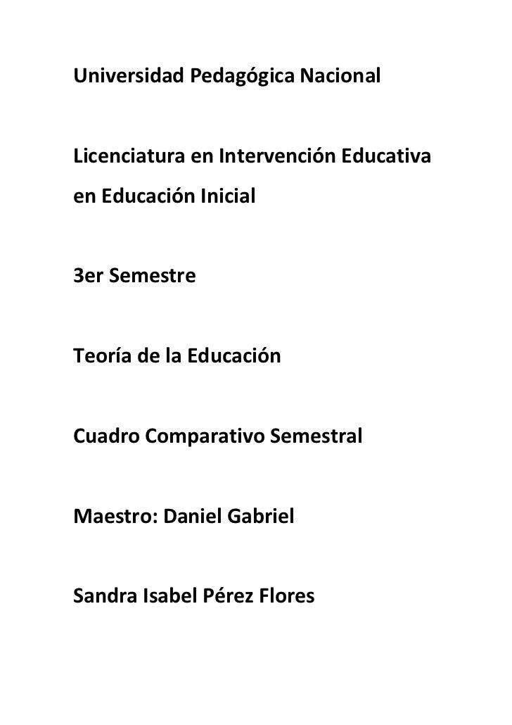 Universidad Pedagógica NacionalLicenciatura en Intervención Educativaen Educación Inicial3er SemestreTeoría de la Educació...