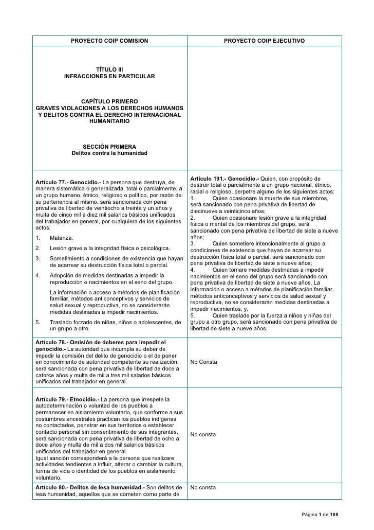 PROYECTO COIP COMISION                                          PROYECTO COIP EJECUTIVO                     TÍTULO III    ...