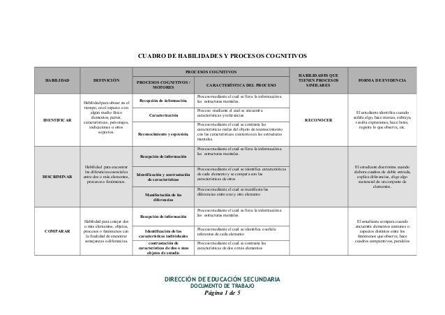 CUADRO DE HABILIDADES Y PROCESOS COGNITIVOS DIRECCIÓN DE EDUCACIÓN SECUNDARIA DOCUMENTO DE TRABAJO Página 1 de 5 HABILIDAD...