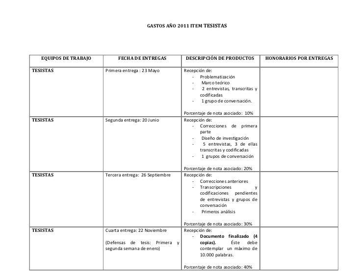 GASTOS AÑO 2011 ITEM TESISTAS   EQUIPOS DE TRABAJO        FECHA DE ENTREGAS               DESCRIPCIÓN DE PRODUCTOS        ...