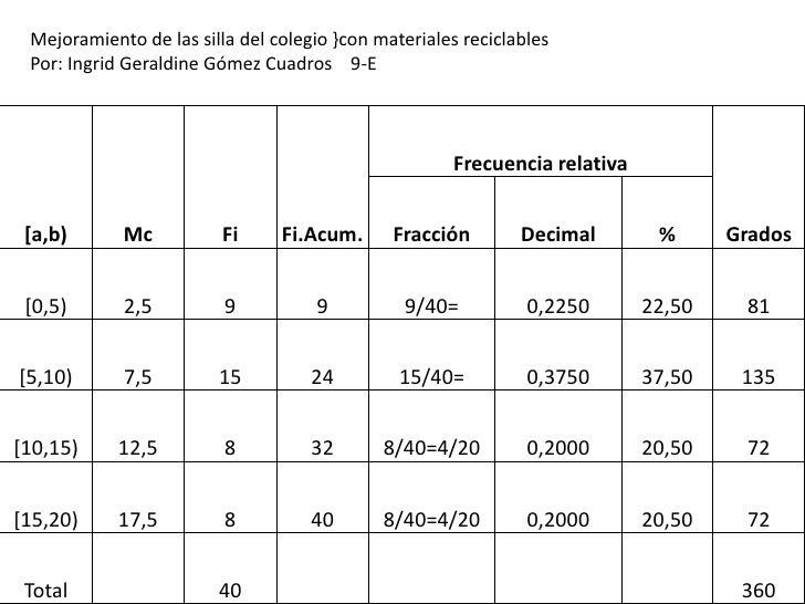 Mejoramiento de las silla del colegio }con materiales reciclables Por: Ingrid Geraldine Gómez Cuadros 9-E                 ...