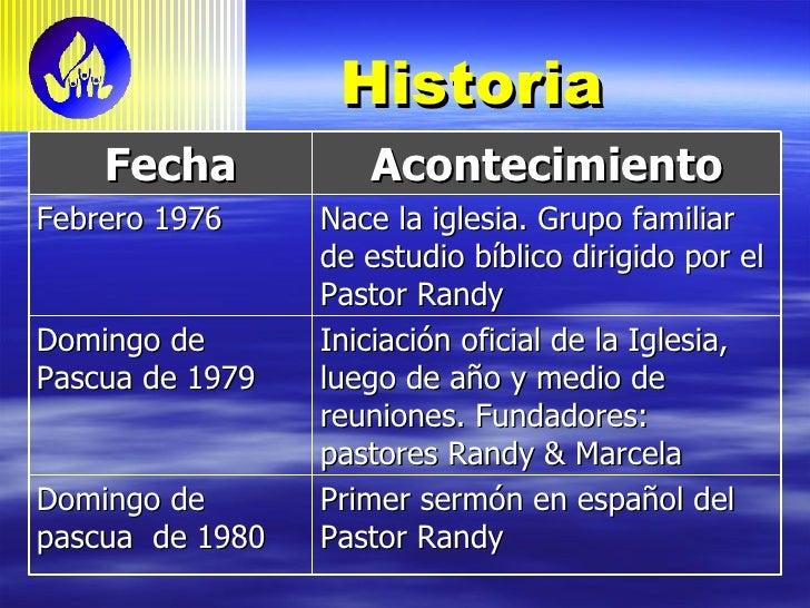 Historia Fecha Acontecimiento Febrero 1976 Nace la iglesia. Grupo familiar de estudio bíblico dirigido por el Pastor Randy...