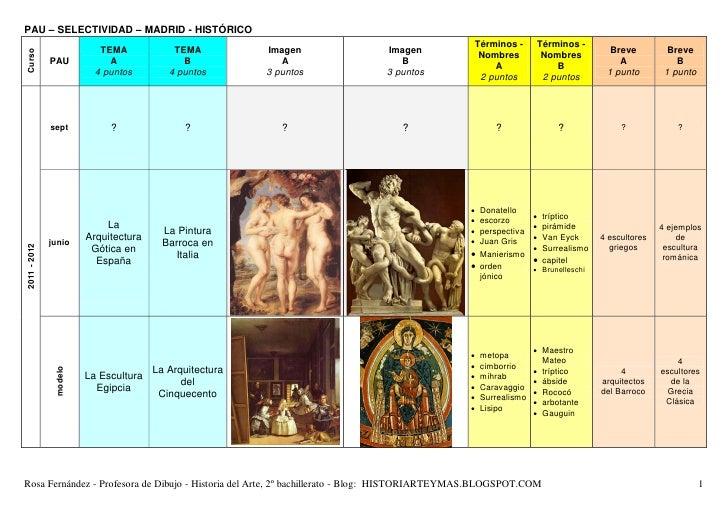 Cuadro preguntas PAU 2012