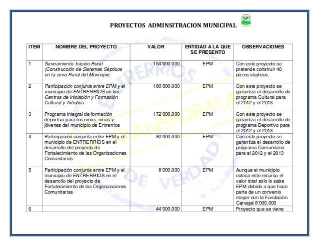 PROYECTOS ADMINSITRACION MUNICIPALITEM        NOMBRE DEL PROYECTO                VALOR          ENTIDAD A LA QUE     OBSER...