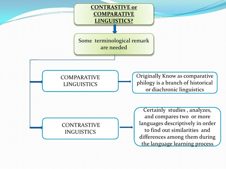 contrastive linguistics 2007-5-2  hi everybody i'd like to know the difference between comparative and contrastive linguistics thank you.