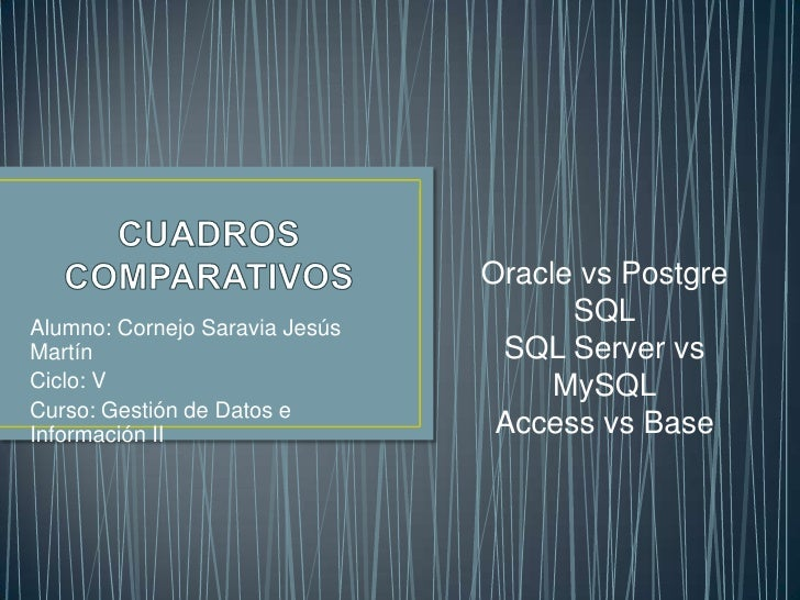 Oracle vs PostgreAlumno: Cornejo Saravia Jesús                                      SQLMartín                           SQ...