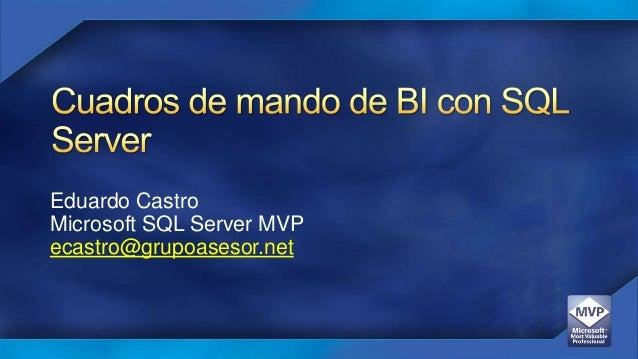 Cuadros de mando BI con SQL Server