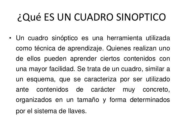 Cuadro sinoptico - Como enmarcar un cuadro ...