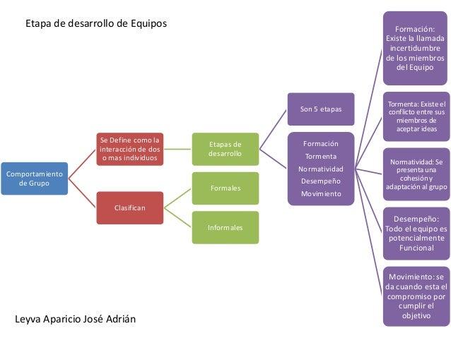 Cuadro sinoptico de fase de grupos for Como montar un cuadro electrico