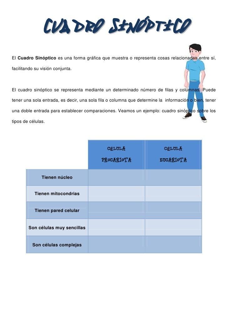 CUADRO SINÓPTICO El Cuadro Sinóptico es una forma gráfica que muestra o representa cosas relacionadas entre sí,  facilitan...