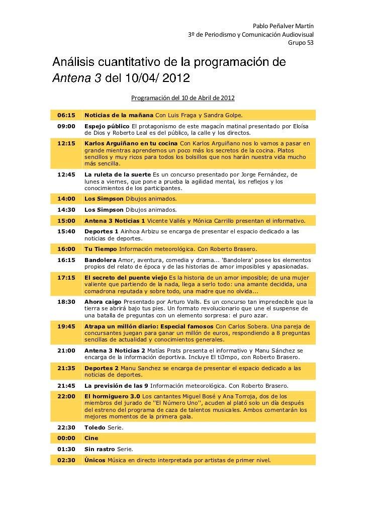 Análisis cuantitativo de la programación de Antena3 10/04/ 2012