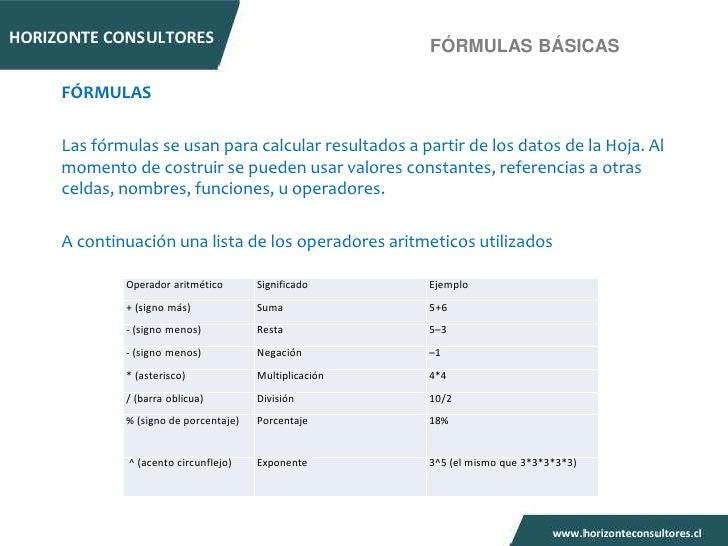 FÓRMULAS BÁSICASFÓRMULASLas fórmulas se usan para calcular resultados a partir de los datos de la Hoja. Almomento de costr...