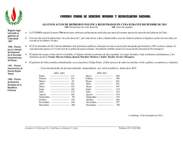 COMISION CUBANA DE DERECHOS HUMANOS Y RECONCILIACION NACIONAL                   ALGUNOS ACTOS DE REPRESION POLITICA REGIST...