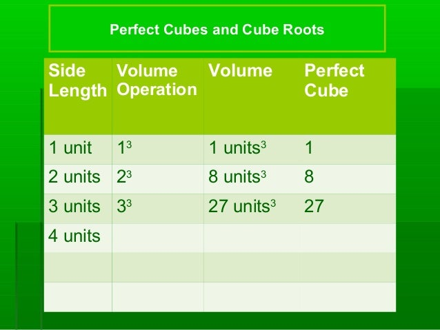 Cubes And Cube Roots From 1 to 30 Perfect Cubes And Cube Roots