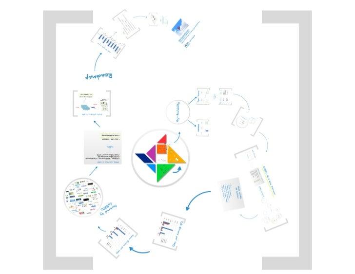 CUBRID HA - Guaranteed Way to Never-Die Web Services - OSCON 2011