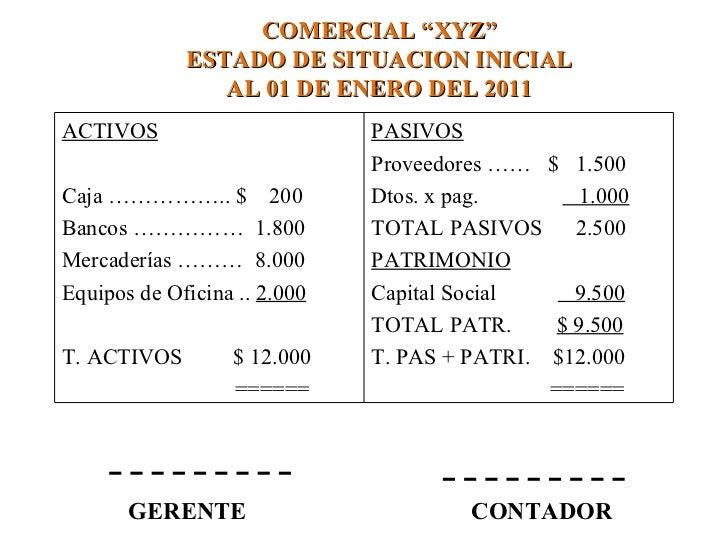 plan de cuentas contables 2013 nancy