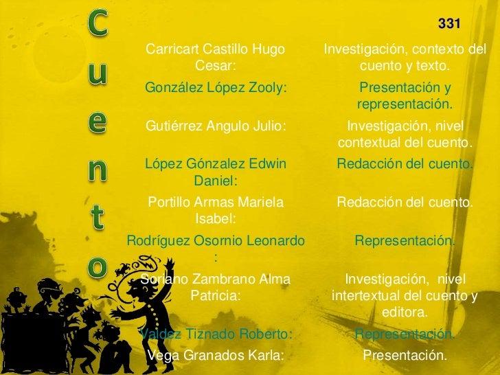 331  Carricart Castillo Hugo    Investigación, contexto del          Cesar:                   cuento y texto.  González Ló...