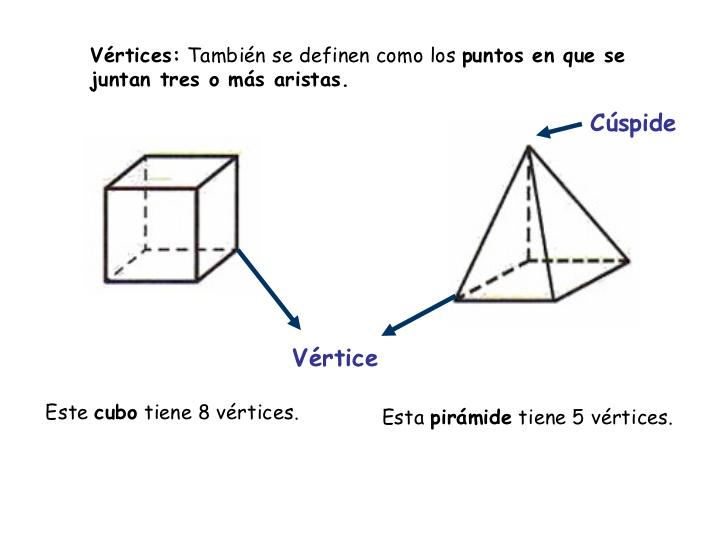 cuerpos-geometricos-10-728.jpg ...