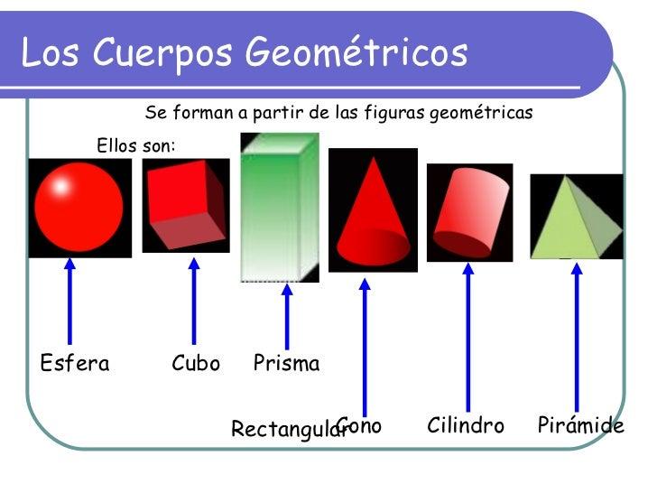 Los Cuerpos Geométricos Se forman a partir de las figuras geométricas Ellos son: Esfera  Cubo  Prisma  Rectangular Cono   ...