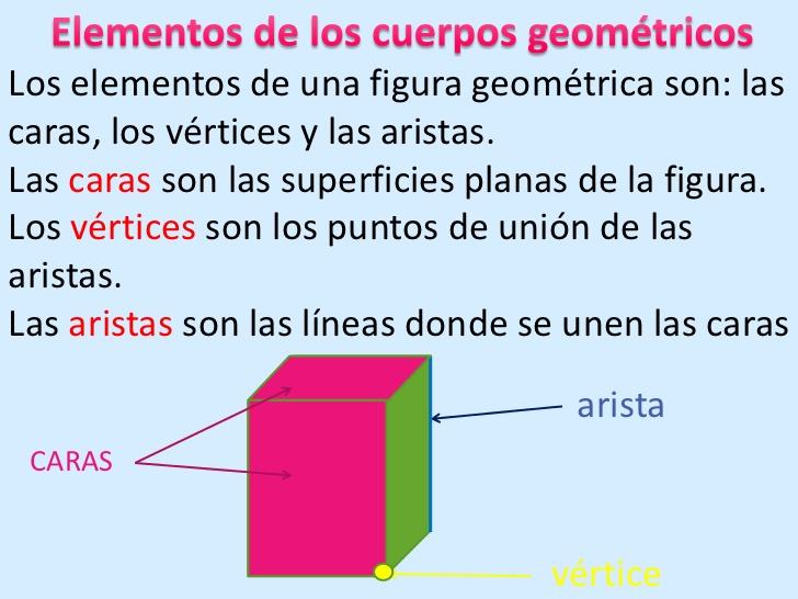 cuerpos-geomtricos-2-728.jpg? ...
