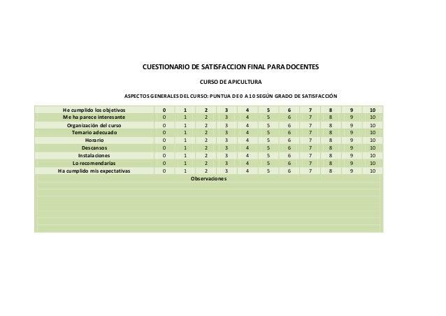 CUESTIONARIO DE SATISFACCION FINAL PARA DOCENTES CURSO DE APICULTURA ASPECTOS GENERALES DEL CURSO: PUNTUA DE 0 A 10 SEGÚN ...