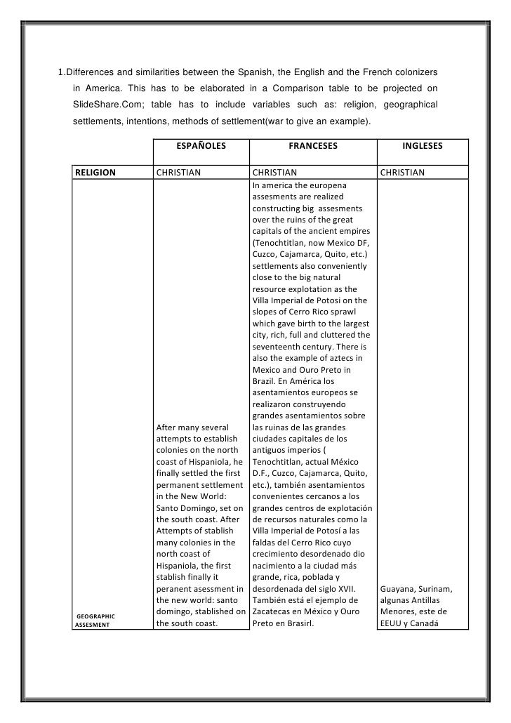 Cuestionarios Colonizacion I