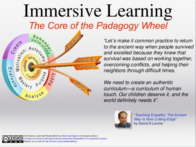 "Immersive Learning The Core of the Padagogy Wheel  ""Let's make it common practice to return to the ancient way when people..."