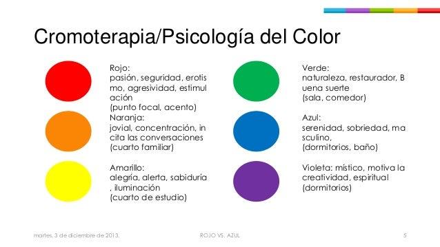 Hice Del Baño Color Amarillo:Cuál color aplico rojo vs azul fondo blanco