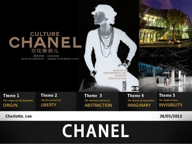 Chanel - Part 4 Problem & Suggestion