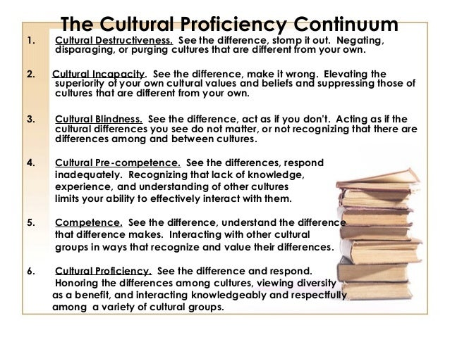 cultural differences between poland and england What are some cultural differences between americans and british cultural differences between americans and of writing about england (culture.