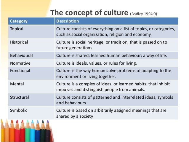 summary of cultural diversity The unesco world report on cultural diversity  that is being said, thought  and done in the name of cultural diversity, and tease out the necessary  buy on  line: unesco publishing summaries (pdf): english | french | spanish | russian .