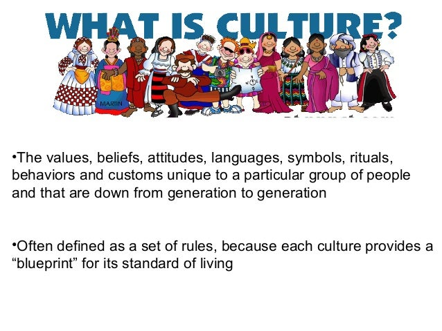 culture as a set of attitudes behaviors and symbols Culture is the environment you attitudes, and behaviors shared by a group of people culture is the behavior that results when a group arrives at a set of.