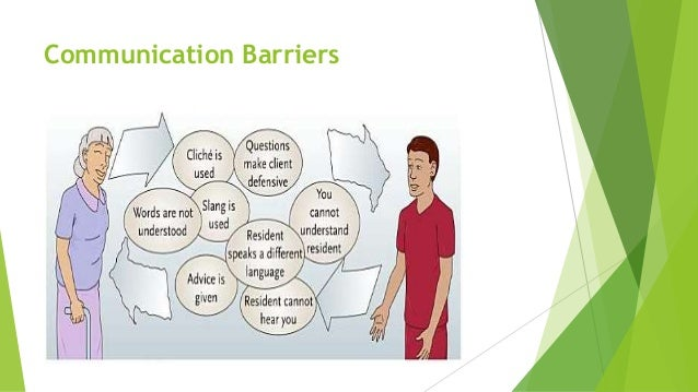 communication barriers in age Communication skills, barriers to communication , types of communication, methods.