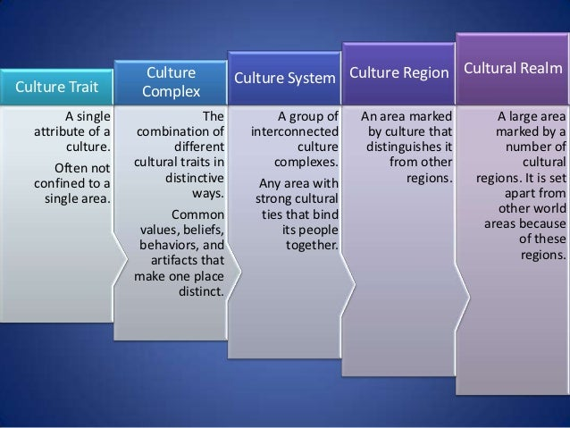 concepts of the cultural artifacts If the concept of artifact is defined in terms of productive actions d b, 1996 'archaeology', in encyclopedia of cultural anthropology (volume 1), d.