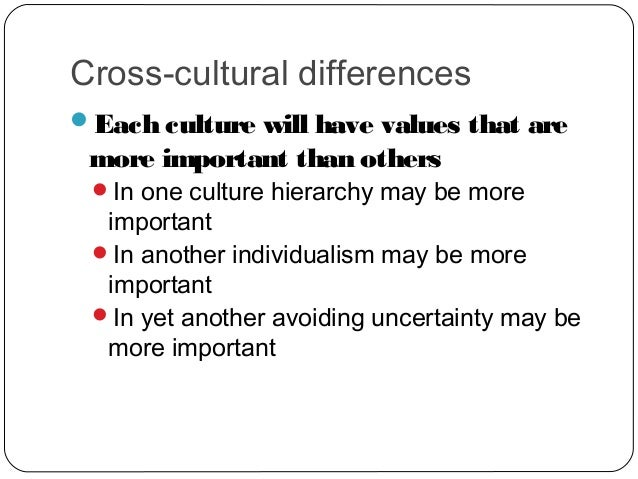cultural misunderstandings in business Cross cultural communication skills - these basic tips can go a long way in minimising misunderstandings and maximising your cross cultural communication skills.
