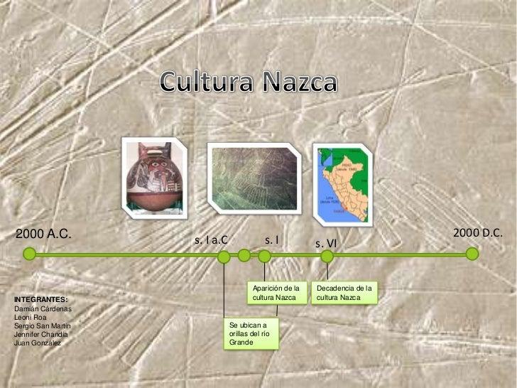 2000 A.C.                                                                   2000 D.C.                    s. I a.C         ...