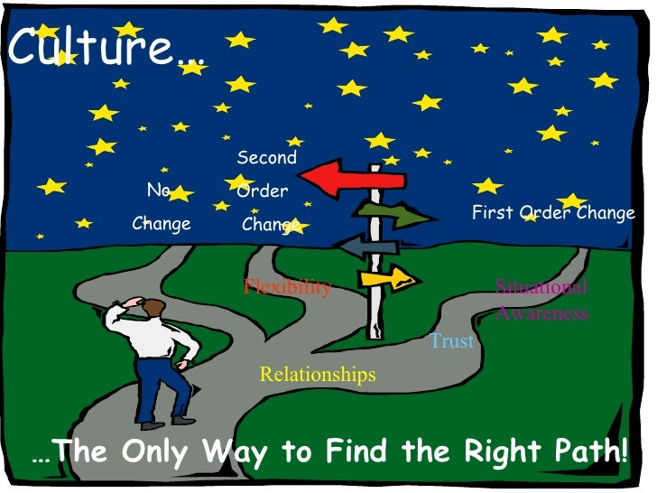 Culture… … The Only Way to Find the Right Path! First Order Change Second  Order Change No Change Trust Relationships Situ...