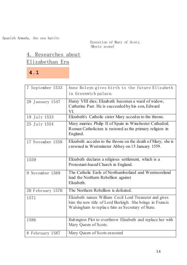 ELIZABETHAN ERA RESEARCH REPORT?