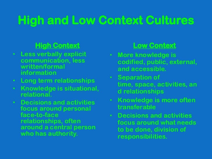 highcontext culture definition amp examples video - 728×546