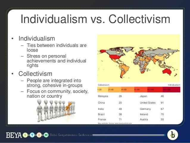 collectivism culture in malaysia Culture influences an individual's responses to the environment culture is rooted  in  another, and cultures high in collectivism (for eg, malaysia) are assumed.