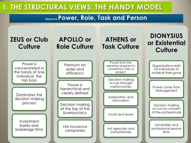 the structure and values of society Section i: social structure sociologists define the concept, society as a group of interacting individuals who share the same territory and participate in a common culture.