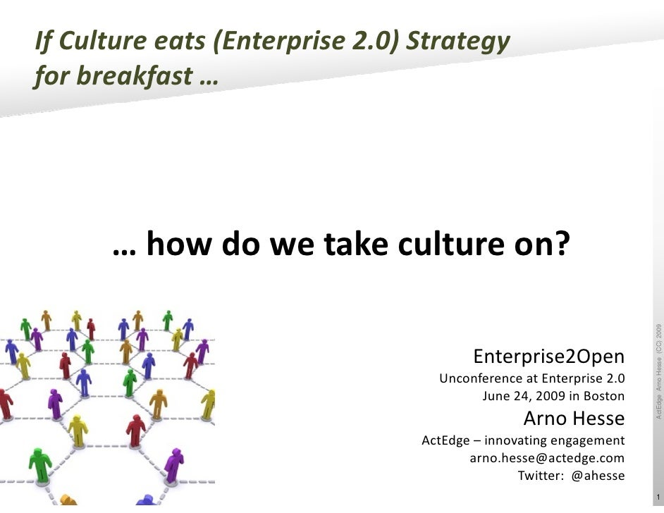 When Culture Eats Enterprise 2.0 Strategy for Breakfast