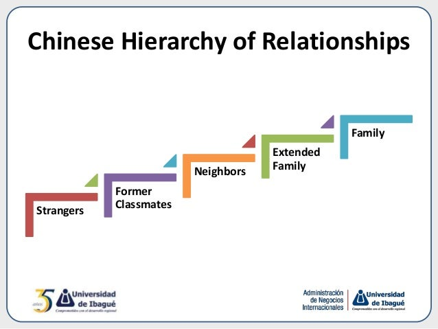 relationship oriented and information cultures for health