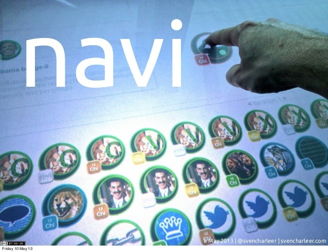 navi - Tabletop reflection in learning