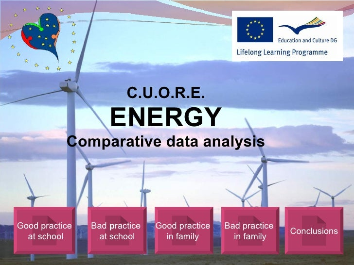 <ul><li>C.U.O.R.E. </li></ul><ul><li>ENERGY </li></ul><ul><li>Comparative data analysis </li></ul>Good practice at school ...