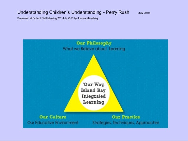 Understanding Children's Understanding - Perry Rush July 2010 Presented at School Staff Meeting 20th July 2010 by Joanna M...