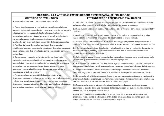 INICIACION A LA ACTIVIDAD EMPRENDEDORA Y EMPRESARIAL (1º CICLO E.S.O.) CRITERIOS DE EVALUACIÓN ESTÁNDARES DE APRENDIZAJE E...