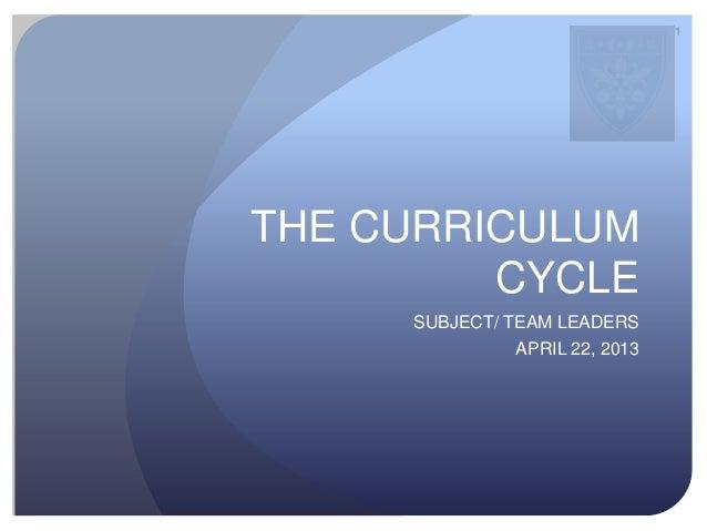 1THE CURRICULUMCYCLESUBJECT/ TEAM LEADERSAPRIL 22, 2013