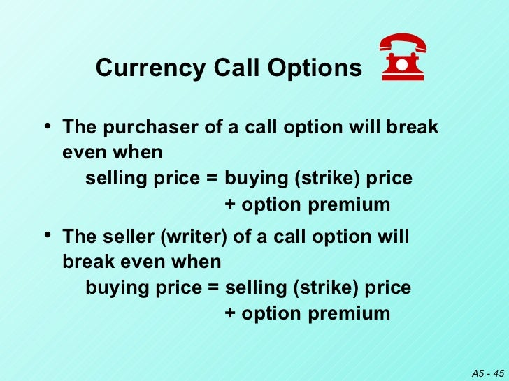 Put option in forex
